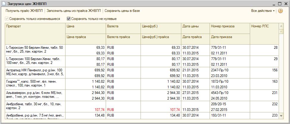 Загрузка цен ЖНВЛП